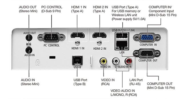 NEC NP-MC382W Video Projector